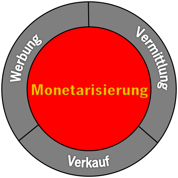 Geld Verdienen Homepage