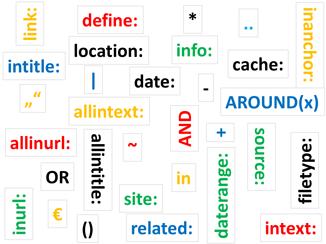 Google-Befehle