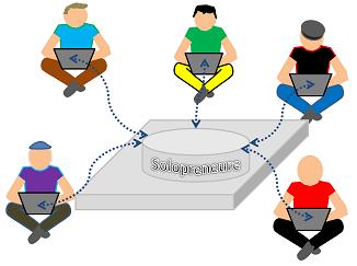 Solopreneur_Plattform