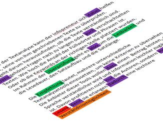 Textanalyse