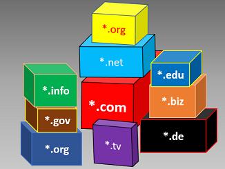 Domainhandel